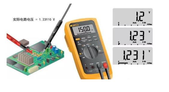 一文看懂测量仪表准确度、分辨率、量程、精度的概念