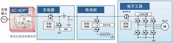 采用东芝先进的MOSFET设计无绳电动工具