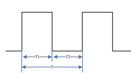 单片机PWM调制技术