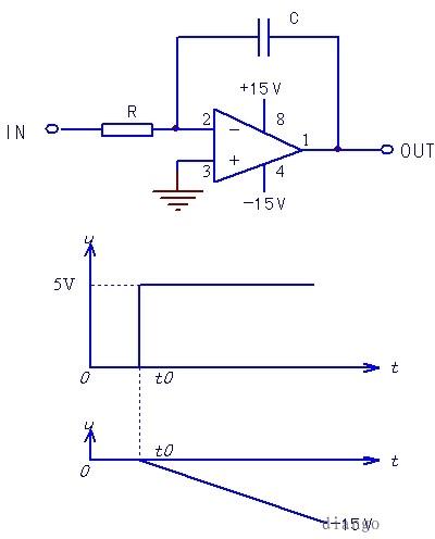 积分电路原理之新解——放大器与电容的变身