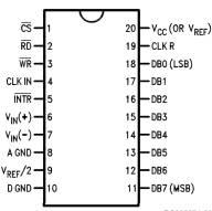 教你如何�砜�纹��C外�OA/D�D�Q器ADC0804�r序�D