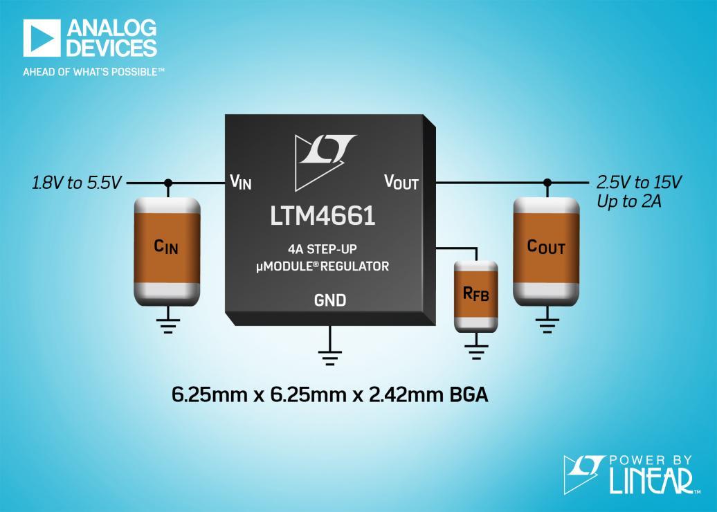 Analog Devices 用于低电压光学系统的 纤巧 μModule 升压型稳压器