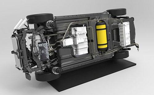 """氢燃料电池:""""终极新能源动力解决方案"""""""