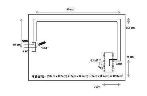 PCB设计之模拟电路VS数字电路