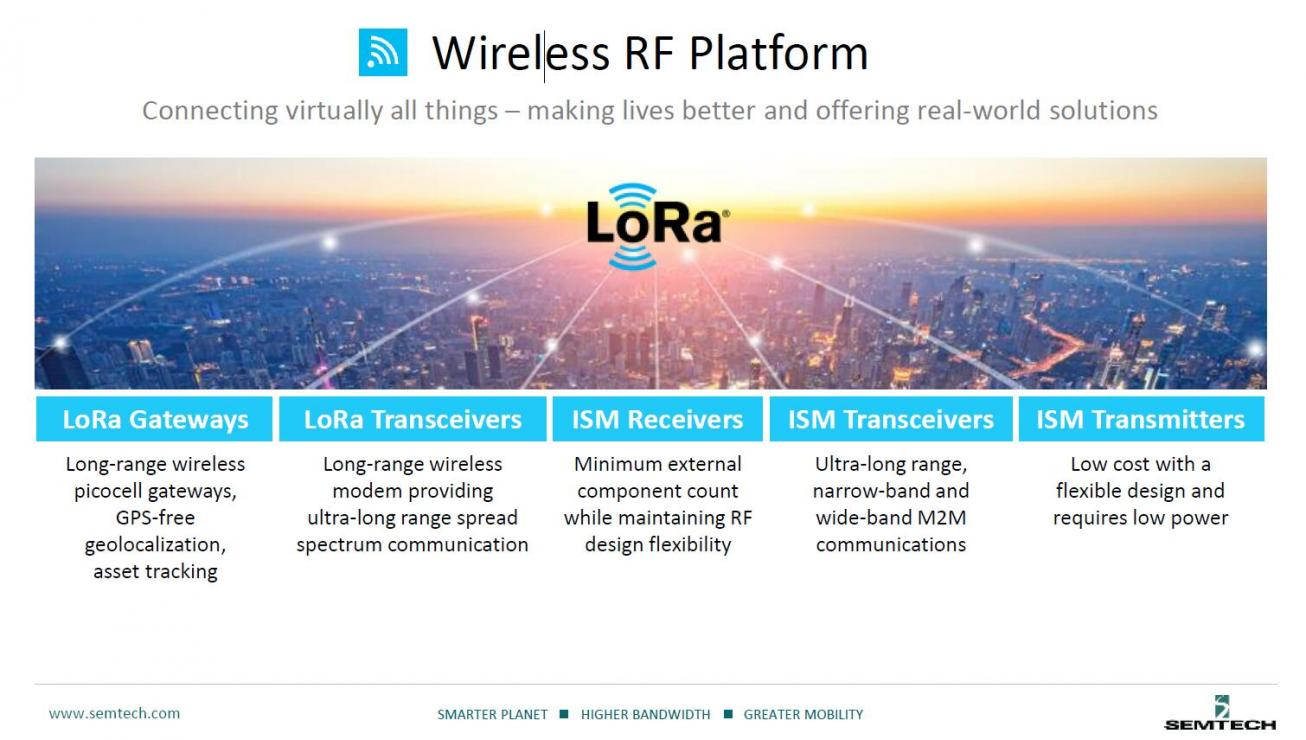 Semtech搭建的LoRa生态链 是NB-IoT的最有益补充