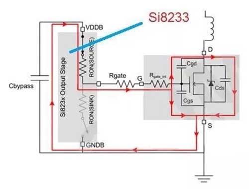 OBC控制器系统