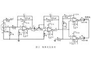 以低功耗�纹��CMSP430�砜刂�LED�艄獾��度