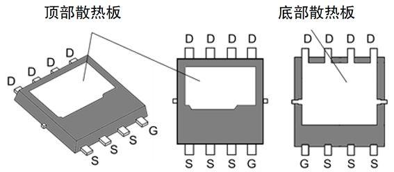 全新的DSOP Advance封装来提高功率MOSFET散热性能