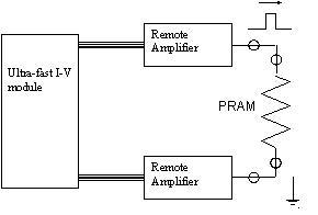 标准的R负载测量技术以及吉时利新型测量技术