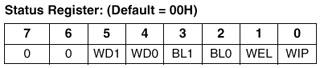 单片机监控芯片X25043的功能介绍