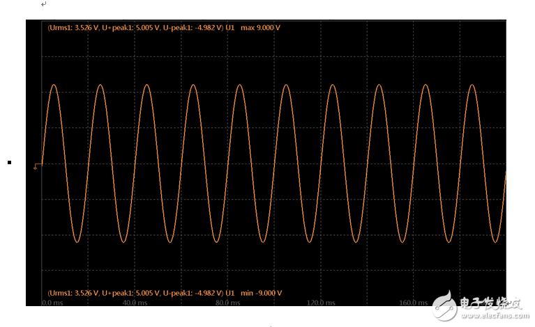 简析功率分析仪中的频率混叠