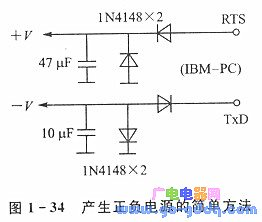 单片机与IBM-PC机的串行通信分析