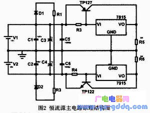 以单片机C8051F020为控制核心的简易数控恒流源系统设计