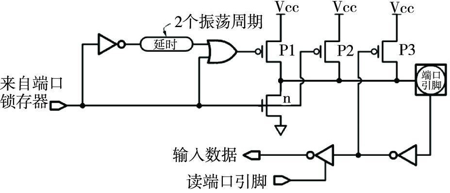 80196单片机在电力系统配电变压器智能检测终端设备中的应用