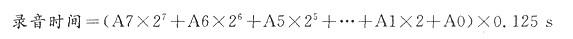 SR9F26芯片的移动通信系统中的应用分析
