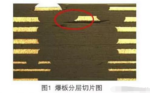 高层线路板的关键生产工序控制