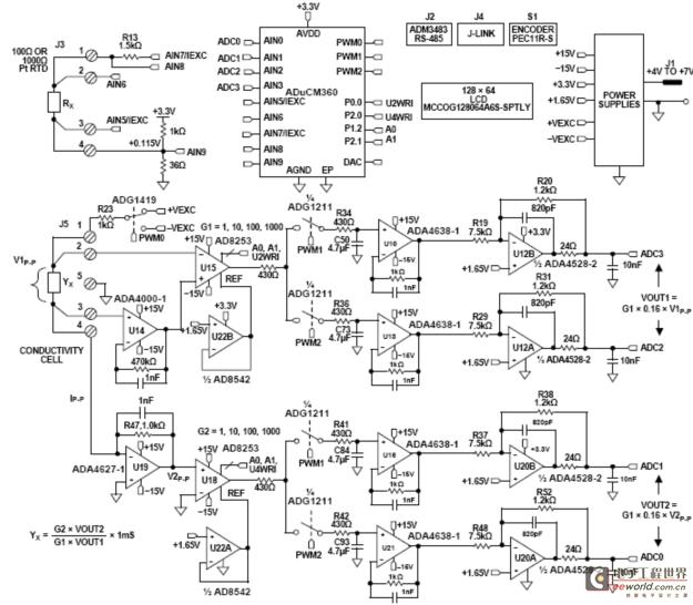 全自动高性能电导率测量系统