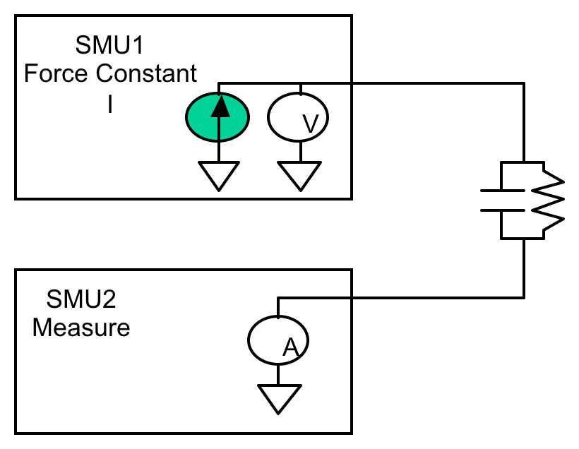 C-V测量技术、技巧与陷阱――基于数字源表的准静态电容测