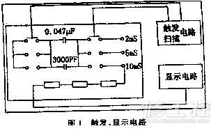 示波器的故障和维修方法