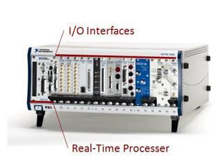 硬件在环(HIL)测试系统的架构
