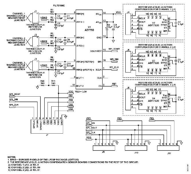 实验室电路之多通道热电偶测量解决方案