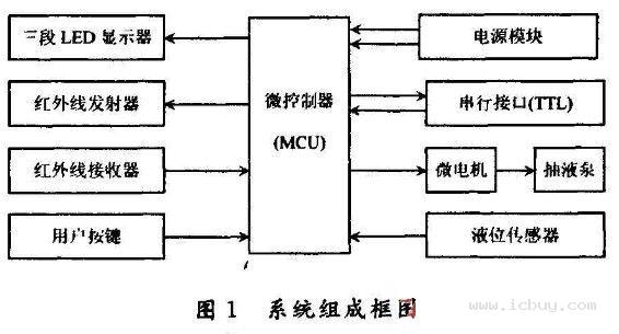 基于单片机的红外微电脑自动泵业器设计
