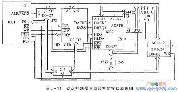 单片机与IBM-PC机硬盘驱动器适配器的接口分析
