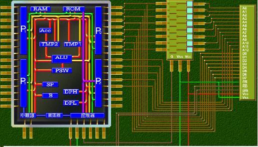 系统扩展之单片机RAM扩展