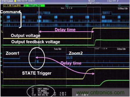利用示波器解决电源测试中的常见问题