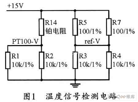 基于FPGA的工控领域监控系统设计