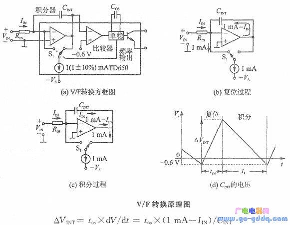 具有V/F和F/V综合性芯片TD650与单片机接口及程序设计