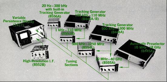 频谱分析仪简史(80年代之前)