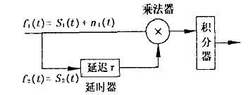 锁定放大器在测试系统中抗噪声的应用研究