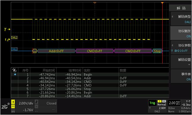 示波器DALI协议触发与解码