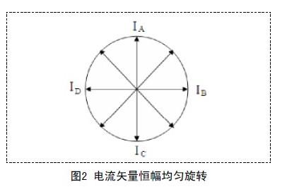 基于图像处理的PCB自动检测系统的设计与研究(一)
