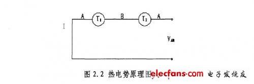 高精度直流微电阻测试仪设计