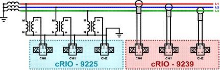 基于CompactRIO的电能质量分析仪