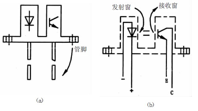 光电开关的结构以及性能检测