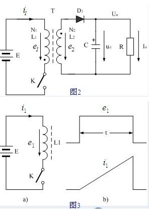 开关变压器伏秒容量的计算与测量