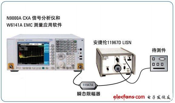 基于安捷伦CXA信号分析仪的EMI预兼容测试方案