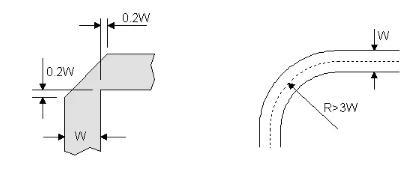为什么PCB走线时最好不要出现锐角和直角?