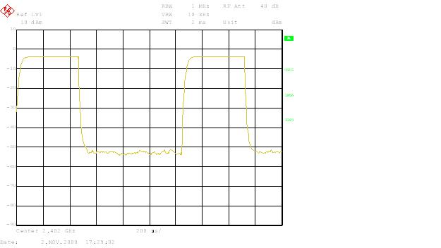 蓝牙EDR射频测试(四)