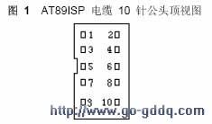 ATMEL单片机、CPLD下载线硬件简介