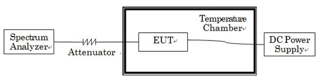 模拟对讲机CE认证中的射频测试项解读