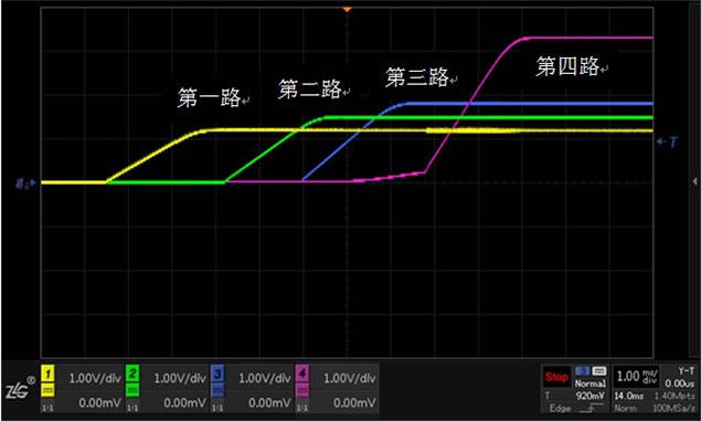 示波器外部触发输出与输入