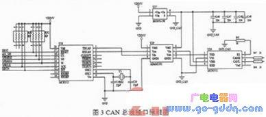 基于ARM9S3C2440处理器的测控系统通信接口设计