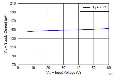 使用PXI模块化仪器测试电源管理芯片