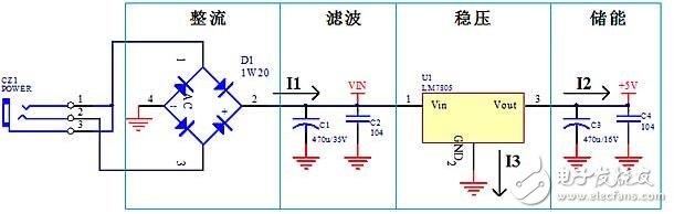 电源模块的PCB设计