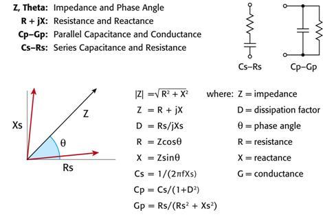 半导体C-V测量入门(2)