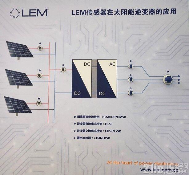 LEM传感器在太阳能逆变器的应用